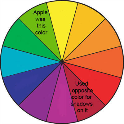 The color wheel above shows the color choices I used for the apple. The apple is yellow-green in color, therefore a red-violet is the complement chosen to define the areas in shadow.